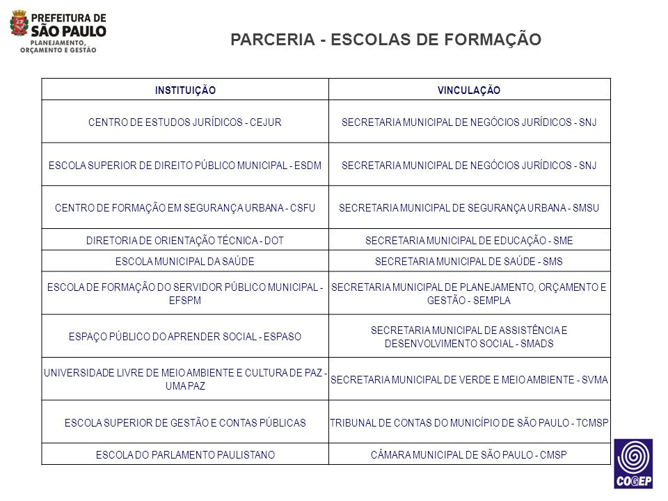 PARCERIA - ESCOLAS DE FORMAÇÃO
