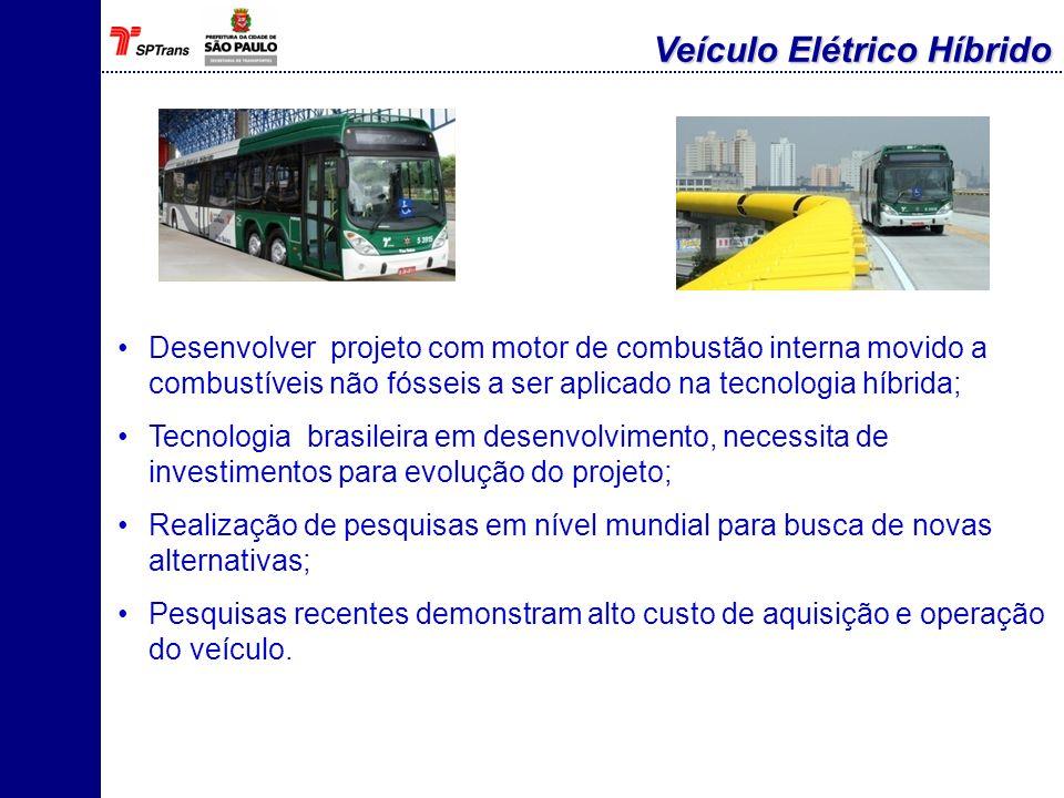 Veículo Elétrico Híbrido