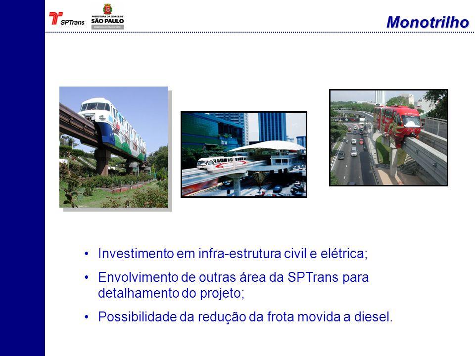 Monotrilho Investimento em infra-estrutura civil e elétrica;