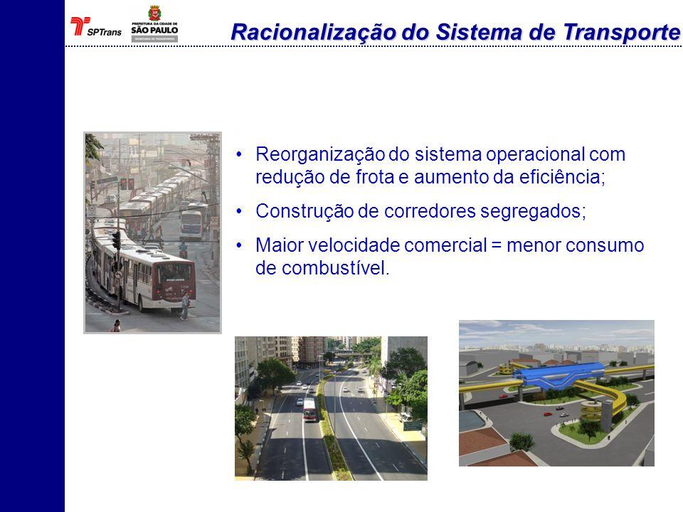 Racionalização do Sistema de Transporte