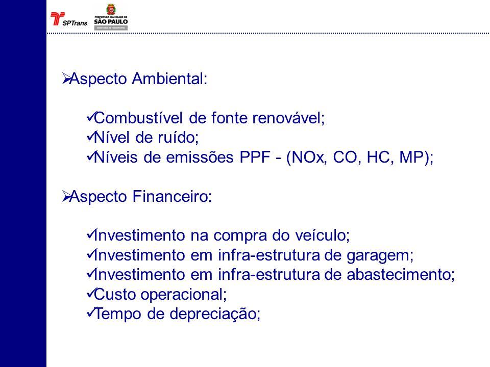 Aspecto Ambiental:Combustível de fonte renovável; Nível de ruído; Níveis de emissões PPF - (NOx, CO, HC, MP);