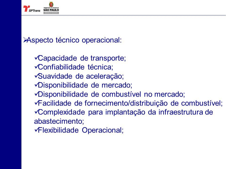 Aspecto técnico operacional: