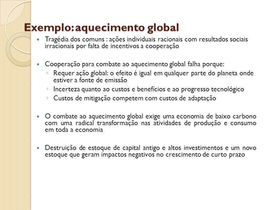 Exemplo: aquecimento global