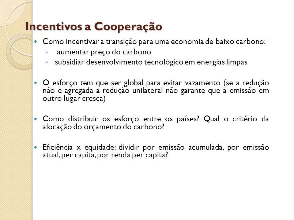 Incentivos a Cooperação