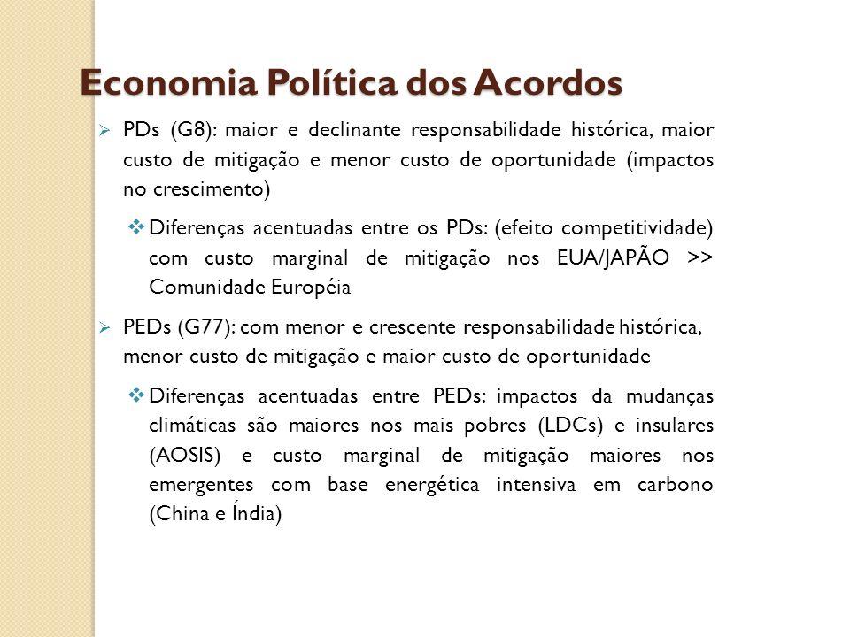 Economia Política dos Acordos