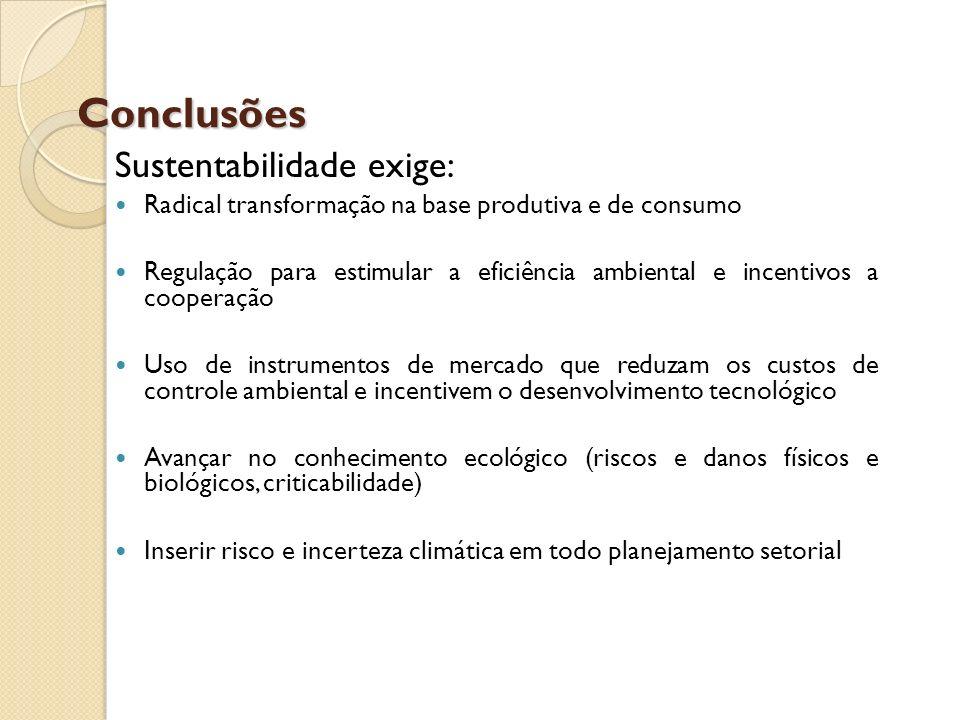 Conclusões Sustentabilidade exige: