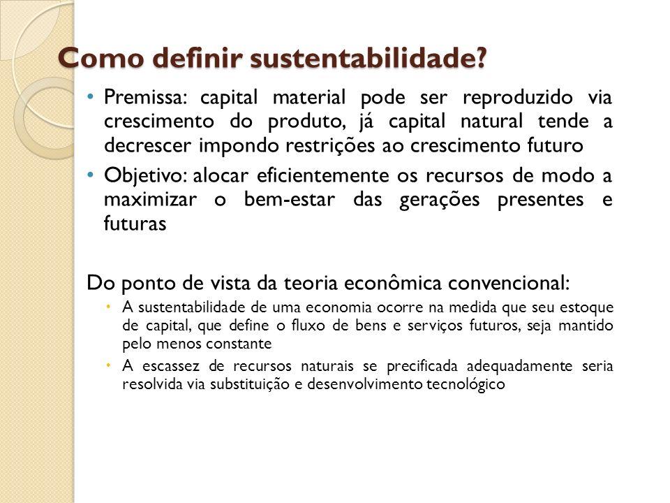 Como definir sustentabilidade