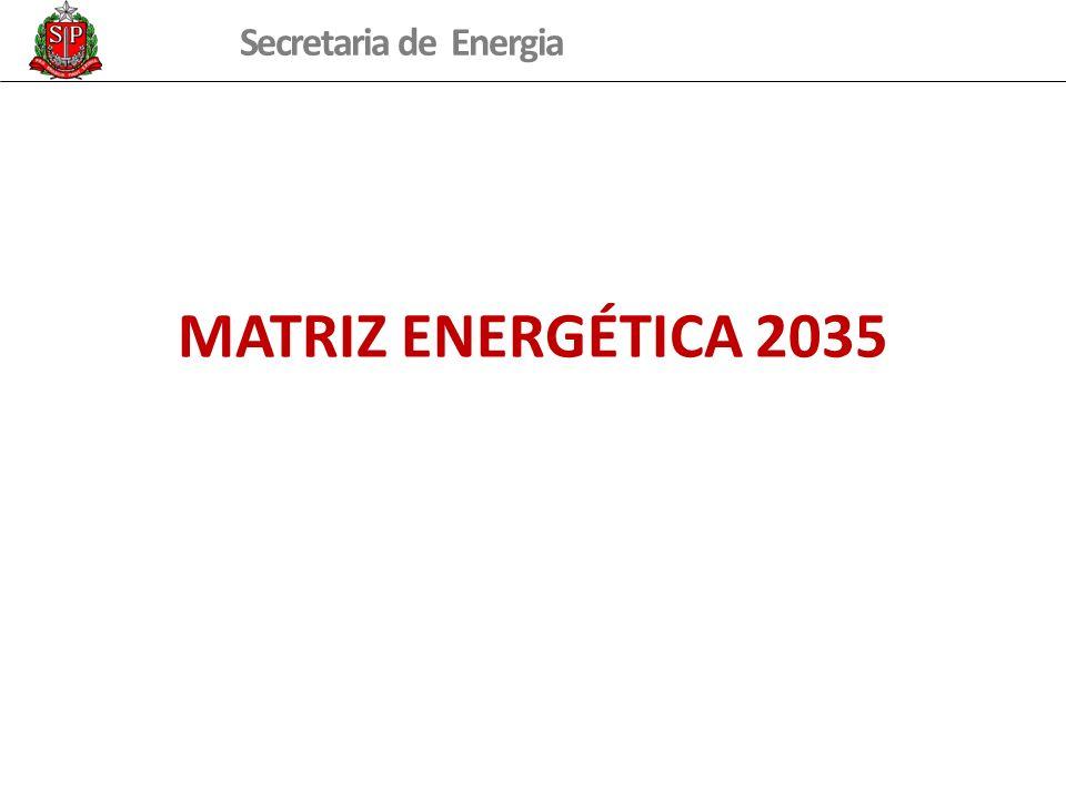 MATRIZ ENERGÉTICA 2035