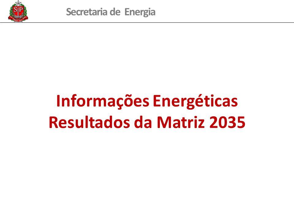 Informações Energéticas