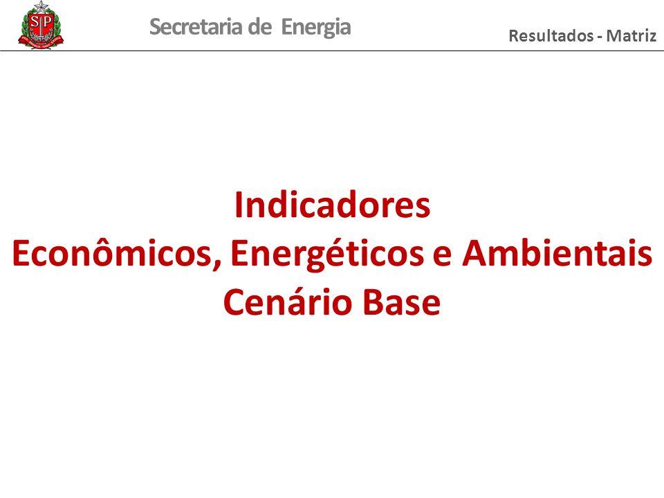 Econômicos, Energéticos e Ambientais