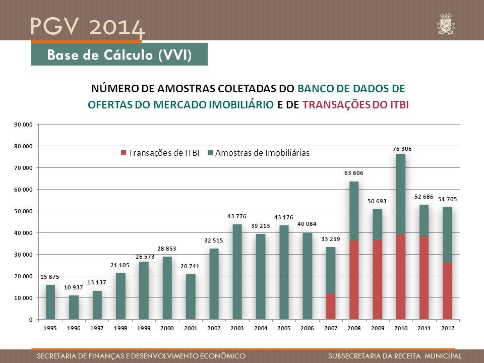 Base de Cálculo (VVI)NÚMERO DE AMOSTRAS COLETADAS DO BANCO DE DADOS DE OFERTAS DO MERCADO IMOBILIÁRIO E DE TRANSAÇÕES DO ITBI.