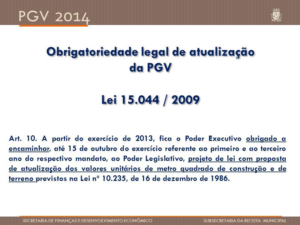 Obrigatoriedade legal de atualização da PGV