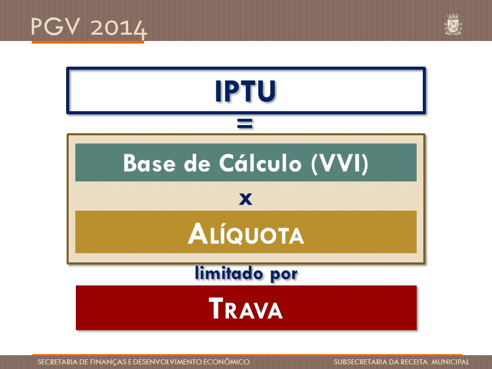 IPTU = Base de Cálculo (VVI) x ALÍQUOTA limitado por TRAVA