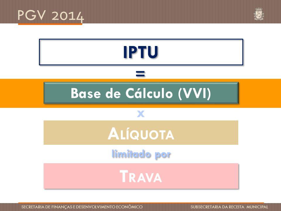 limitado por TRAVA Base de Cálculo (VVI) ALÍQUOTA x IPTU =