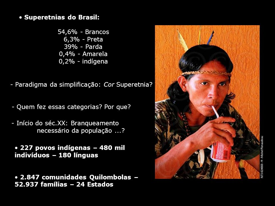 Superetnias do Brasil: