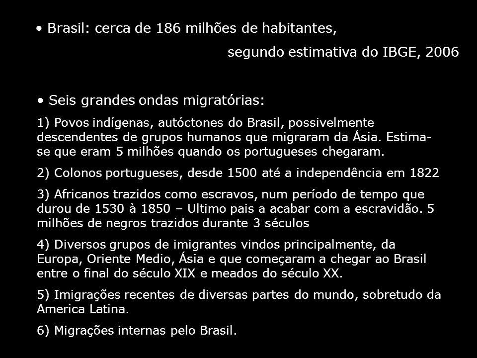 Brasil: cerca de 186 milhões de habitantes,