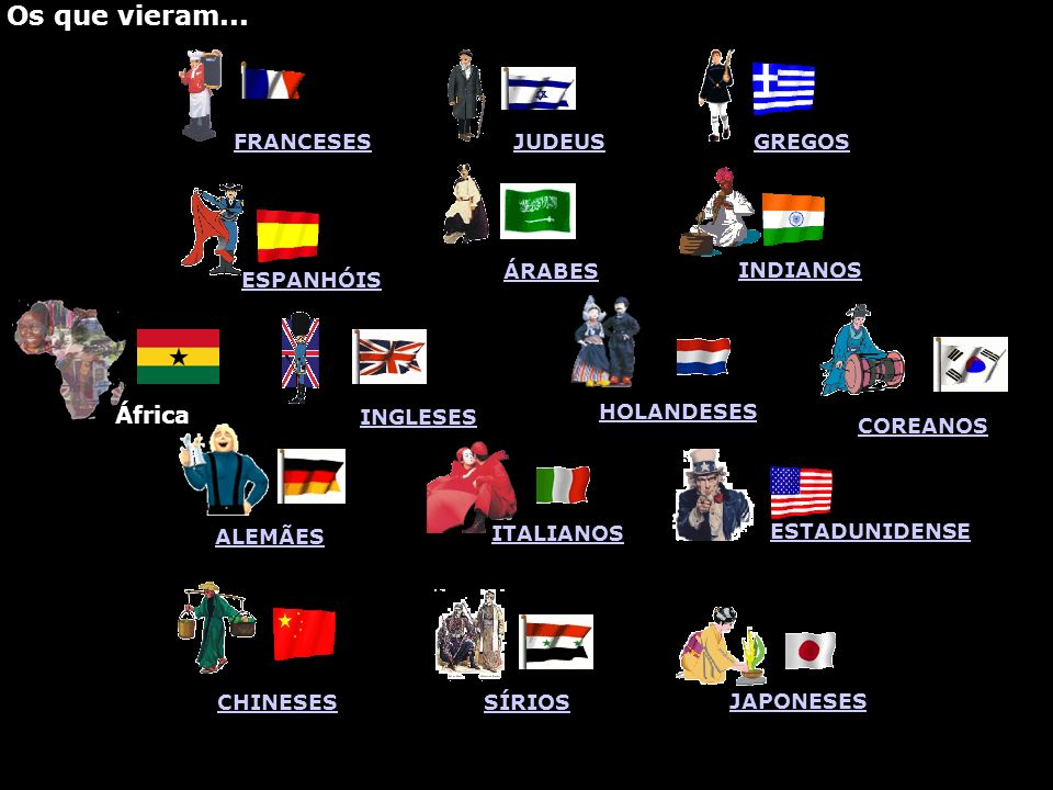 Os que vieram... África FRANCESES JUDEUS GREGOS ÁRABES ESPANHÓIS