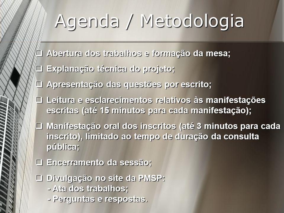Agenda / Metodologia Abertura dos trabalhos e formação da mesa;