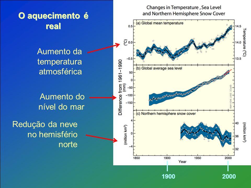 O aquecimento é real Aumento da temperatura atmosférica