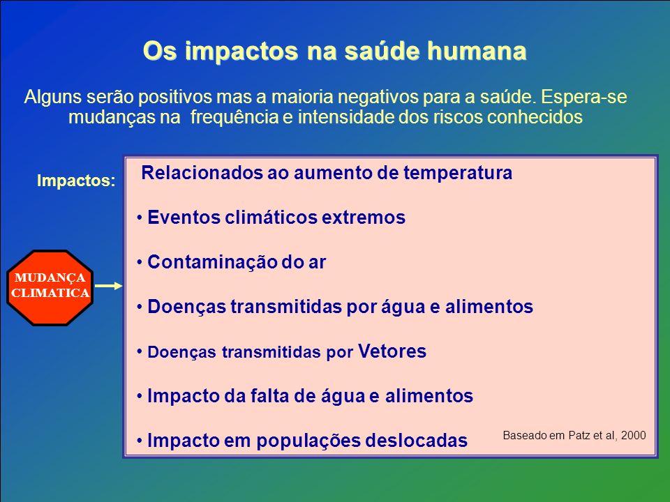 Os impactos na saúde humana