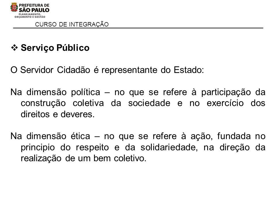 Serviço Público O Servidor Cidadão é representante do Estado: