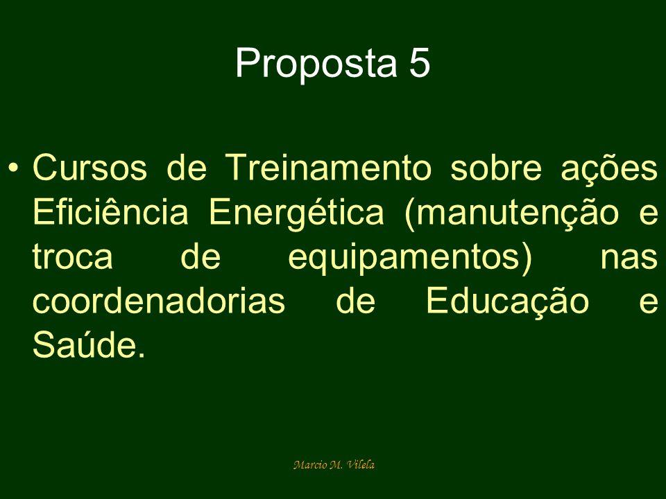 Proposta 5Cursos de Treinamento sobre ações Eficiência Energética (manutenção e troca de equipamentos) nas coordenadorias de Educação e Saúde.