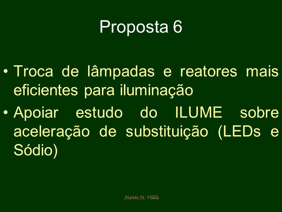 Proposta 6Troca de lâmpadas e reatores mais eficientes para iluminação. Apoiar estudo do ILUME sobre aceleração de substituição (LEDs e Sódio)