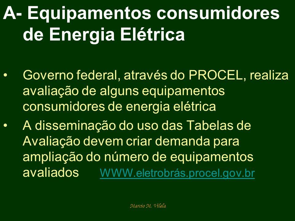 A- Equipamentos consumidores de Energia Elétrica