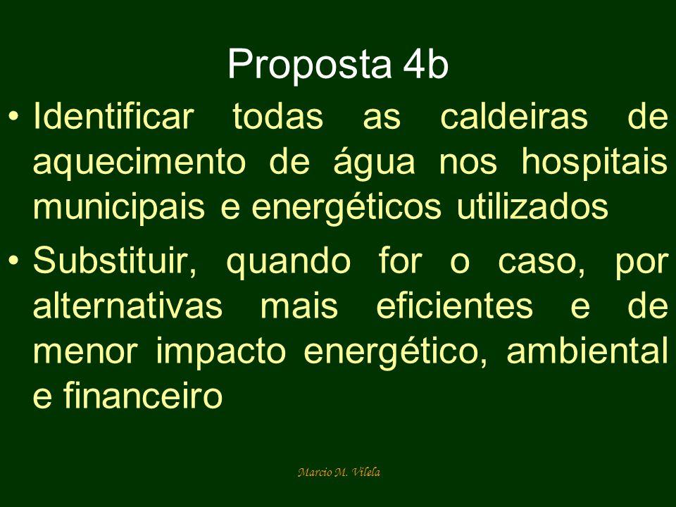 Proposta 4b Identificar todas as caldeiras de aquecimento de água nos hospitais municipais e energéticos utilizados.