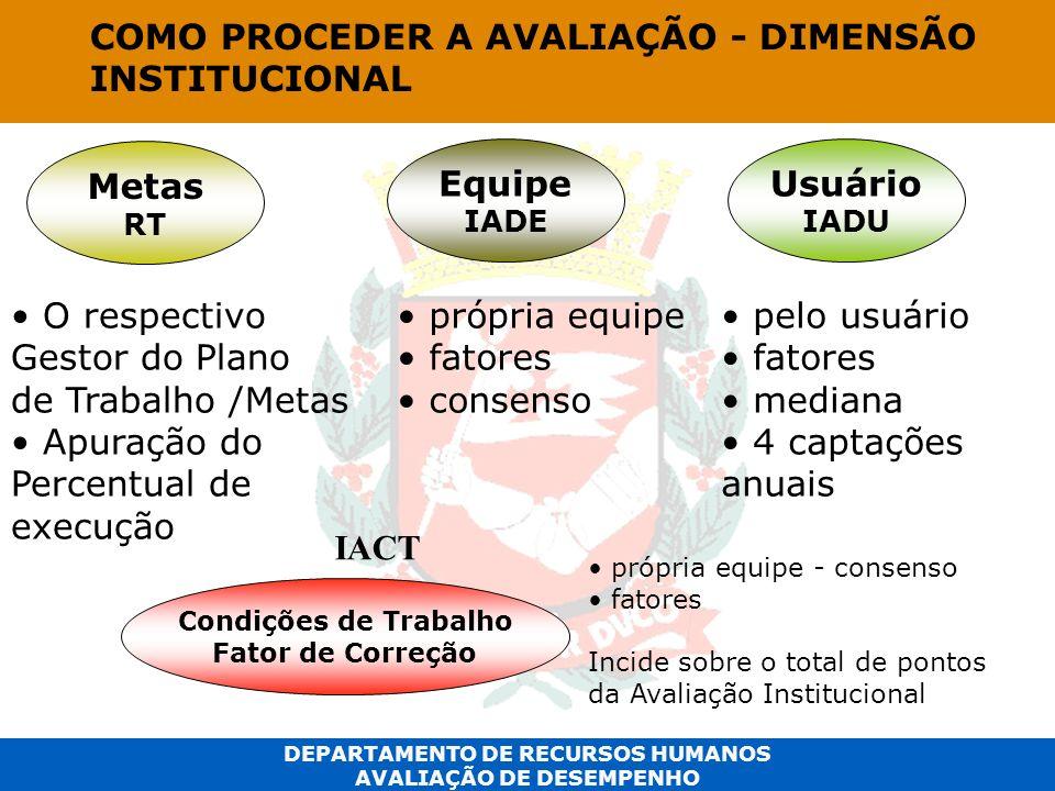 COMO PROCEDER A AVALIAÇÃO - DIMENSÃO INSTITUCIONAL