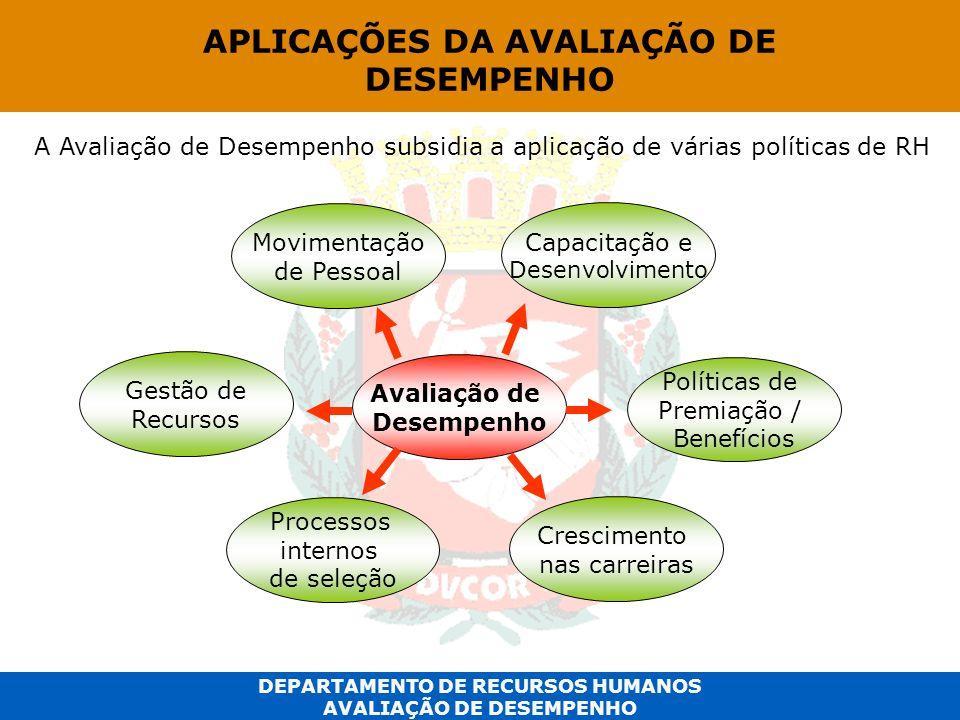 APLICAÇÕES DA AVALIAÇÃO DE DESEMPENHO