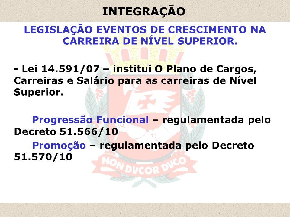 LEGISLAÇÃO EVENTOS DE CRESCIMENTO NA CARREIRA DE NÍVEL SUPERIOR.