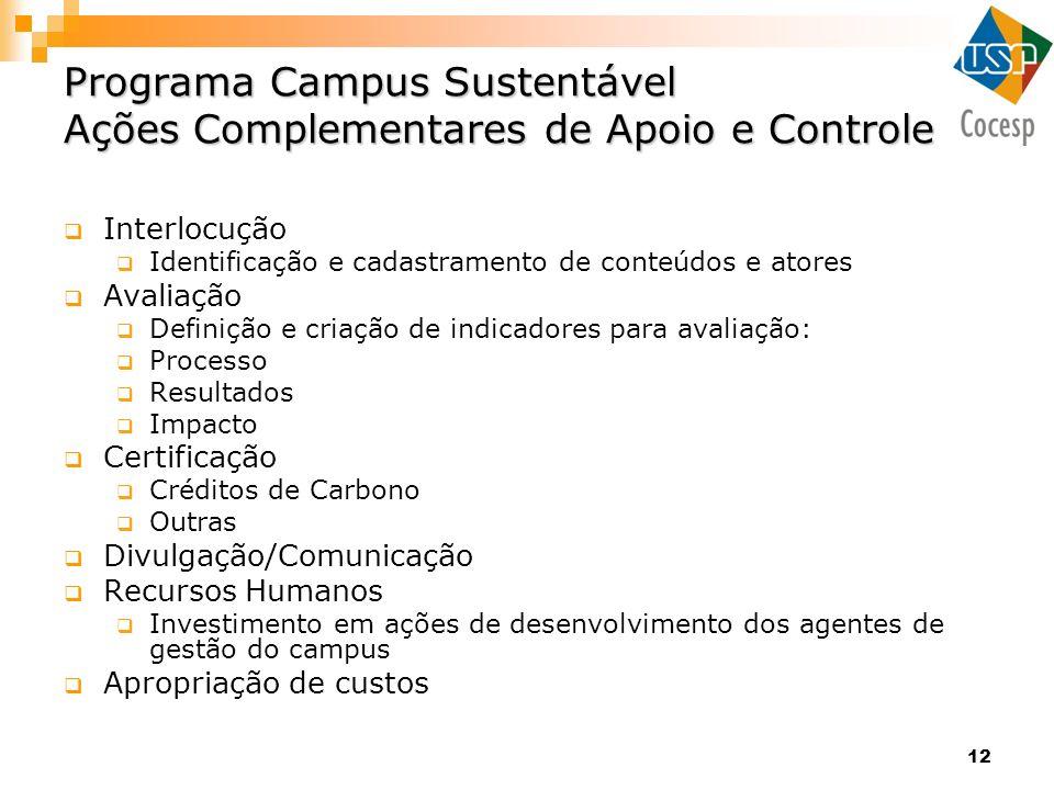 Programa Campus Sustentável Ações Complementares de Apoio e Controle