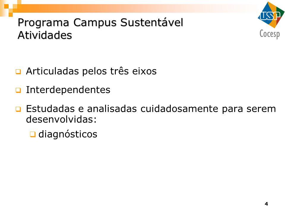 Programa Campus Sustentável Atividades
