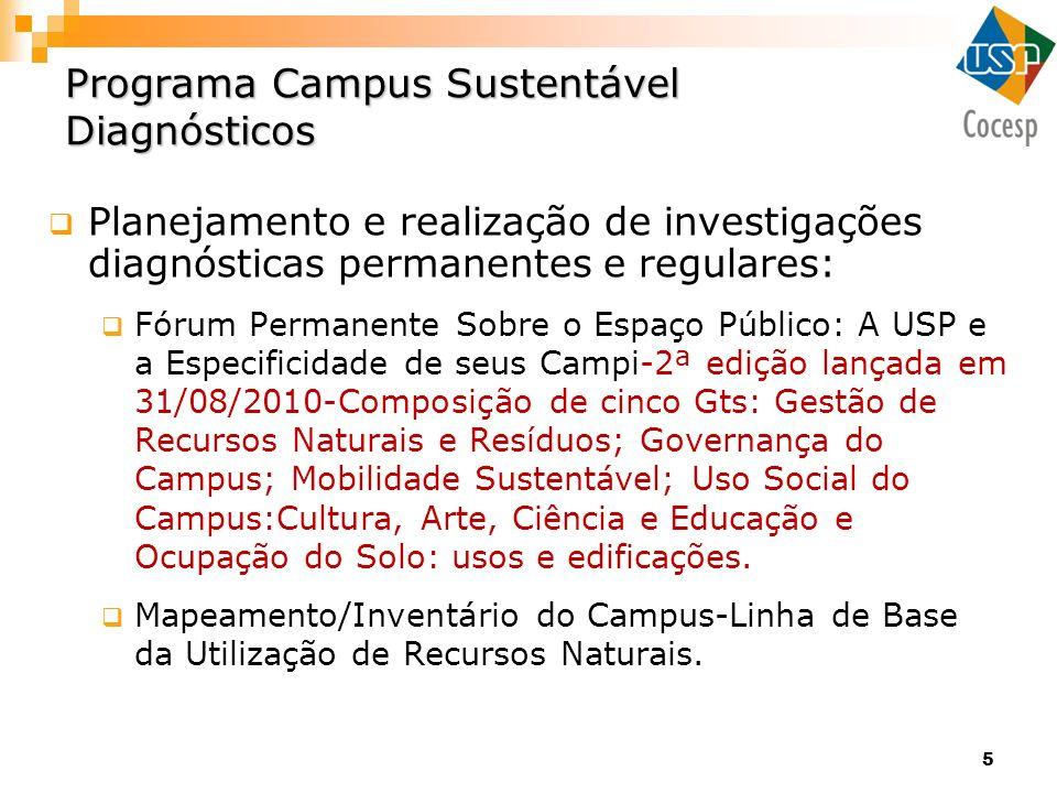 Programa Campus Sustentável Diagnósticos