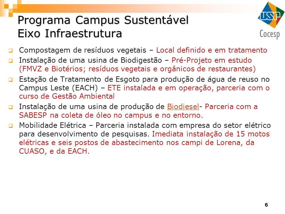 Programa Campus Sustentável Eixo Infraestrutura