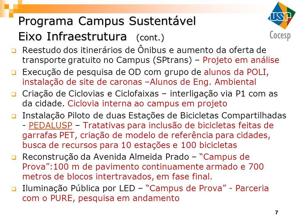 Programa Campus Sustentável Eixo Infraestrutura (cont.)
