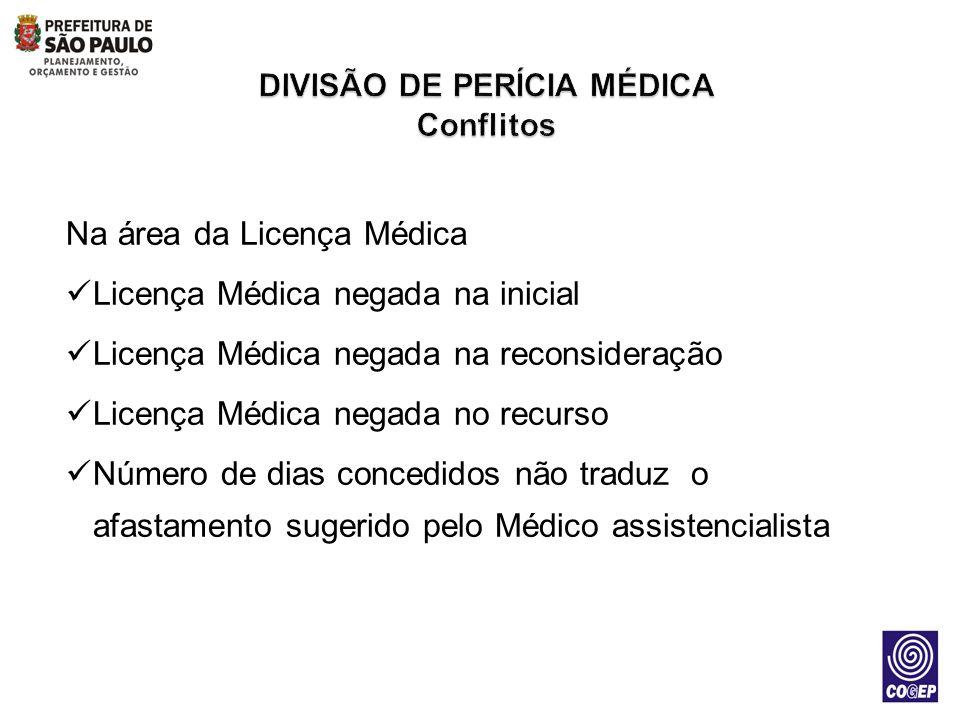 DIVISÃO DE PERÍCIA MÉDICA Conflitos