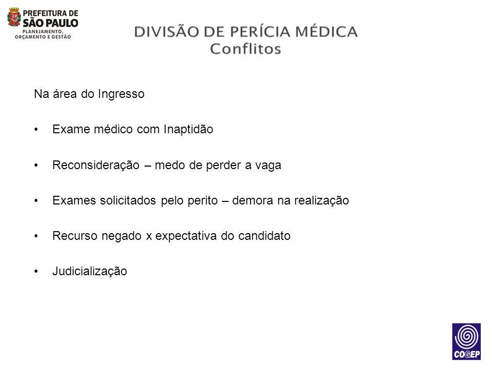 Na área do Ingresso Exame médico com Inaptidão. Reconsideração – medo de perder a vaga. Exames solicitados pelo perito – demora na realização.