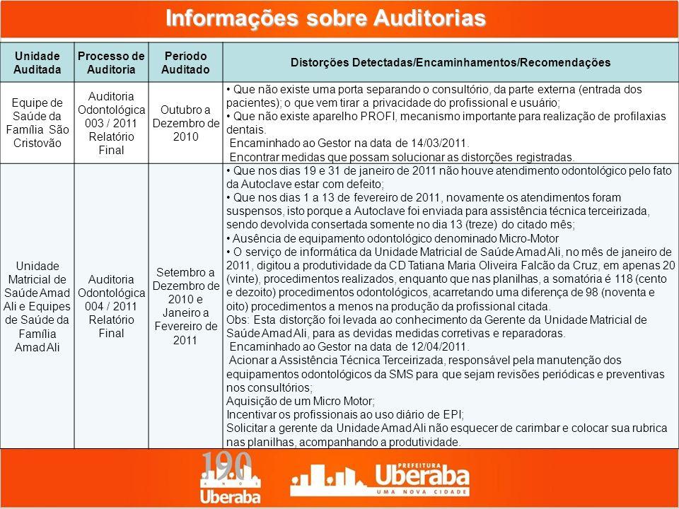 Informações sobre Auditorias