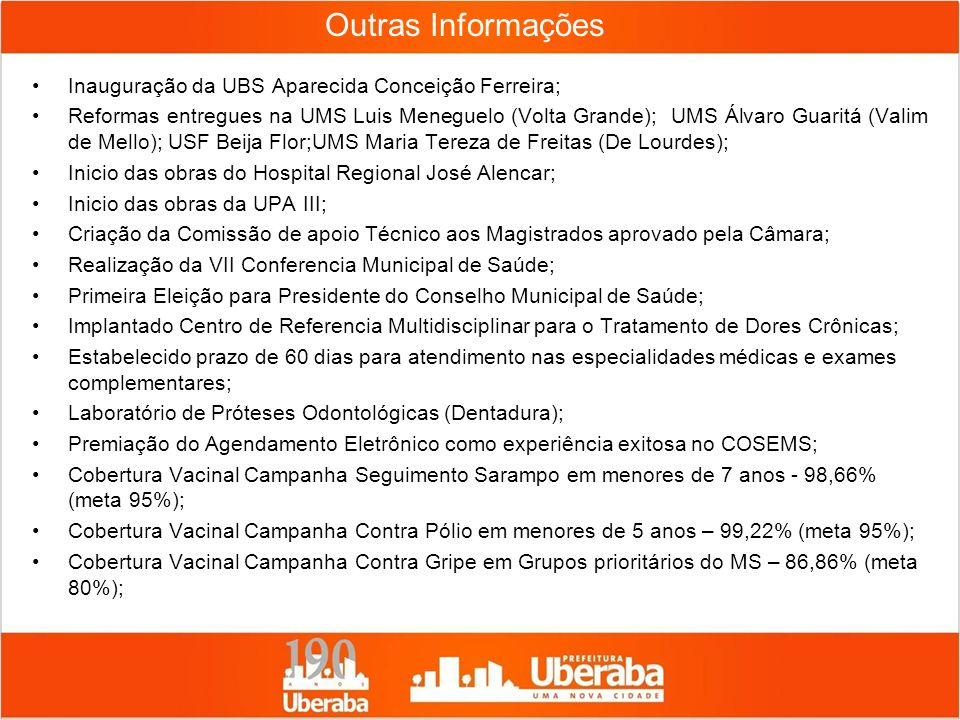 Outras Informações Inauguração da UBS Aparecida Conceição Ferreira;