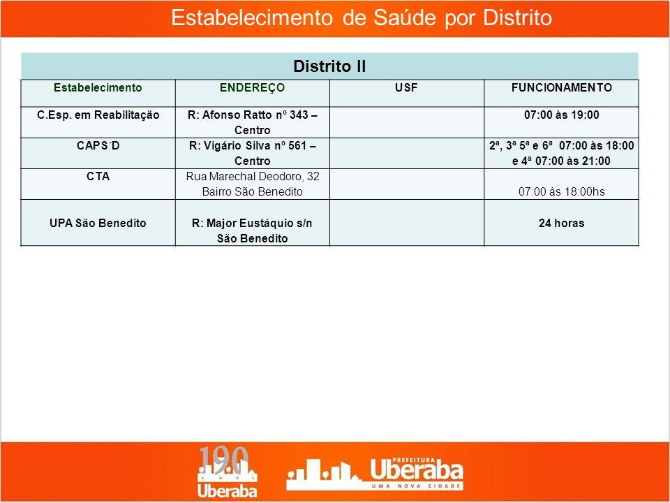 R: Afonso Ratto nº 343 – Centro R: Vigário Silva nº 561 – Centro