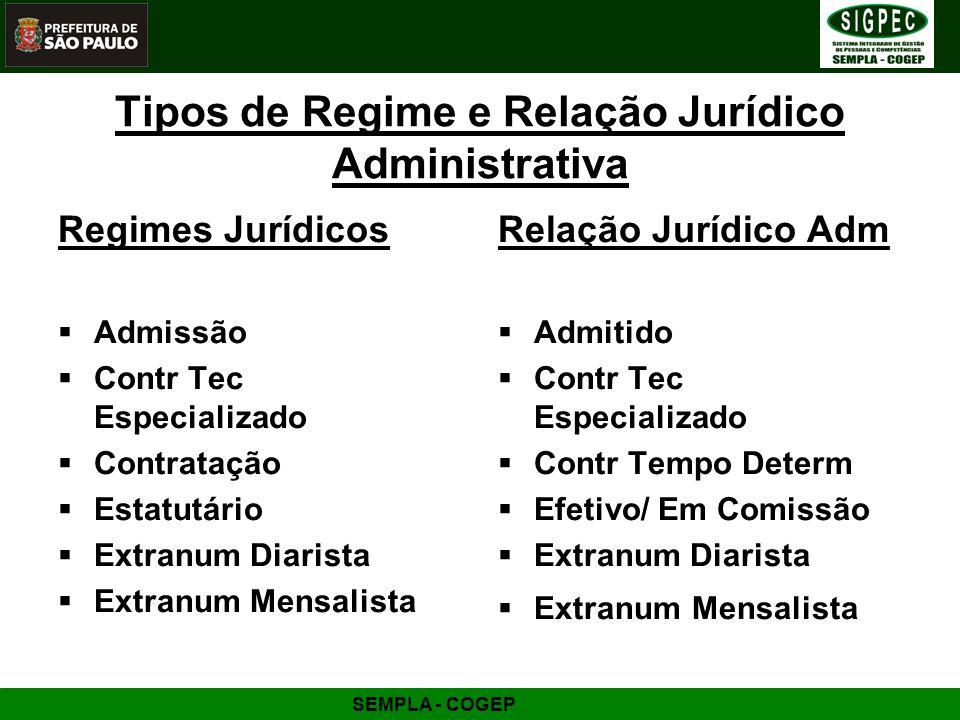 Tipos de Regime e Relação Jurídico Administrativa