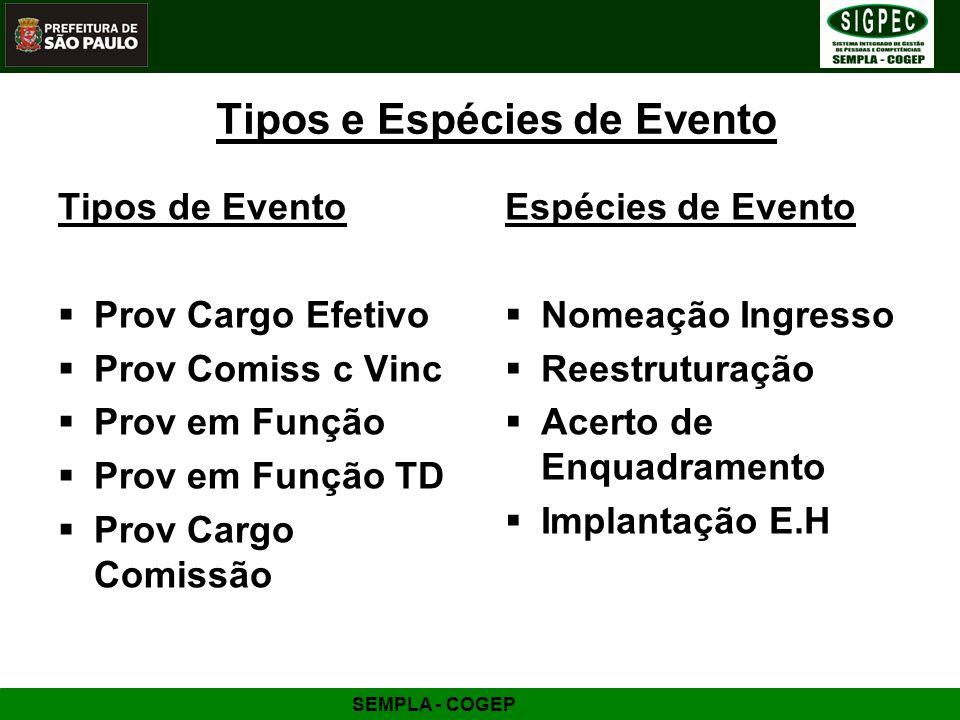 Tipos e Espécies de Evento