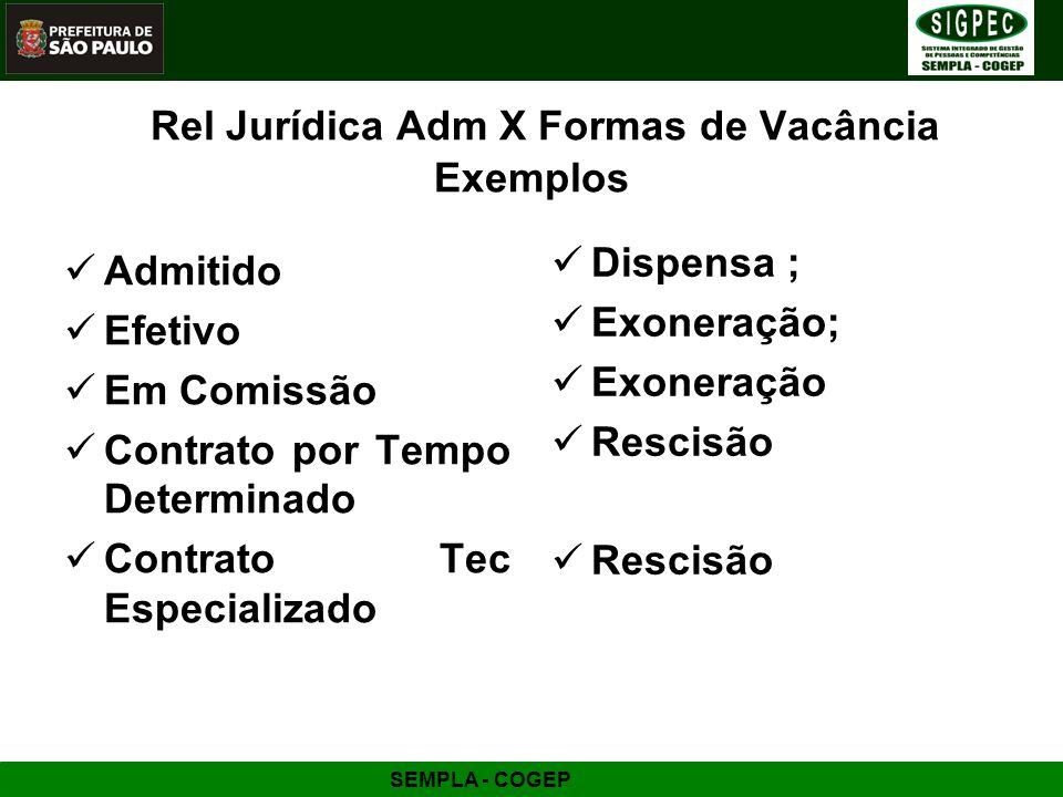 Rel Jurídica Adm X Formas de Vacância Exemplos