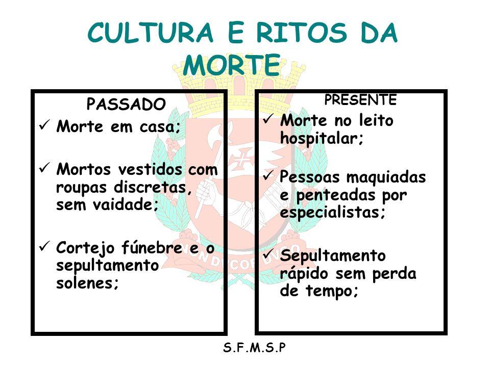 CULTURA E RITOS DA MORTE