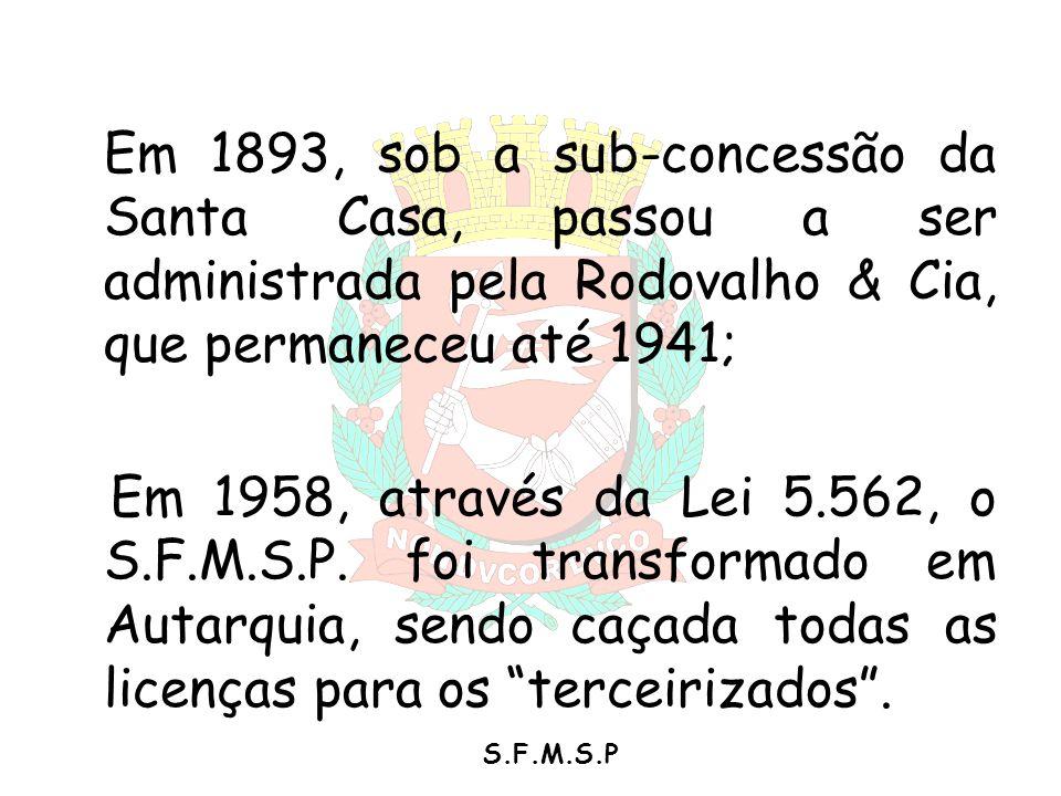 Em 1893, sob a sub-concessão da Santa Casa, passou a ser administrada pela Rodovalho & Cia, que permaneceu até 1941;