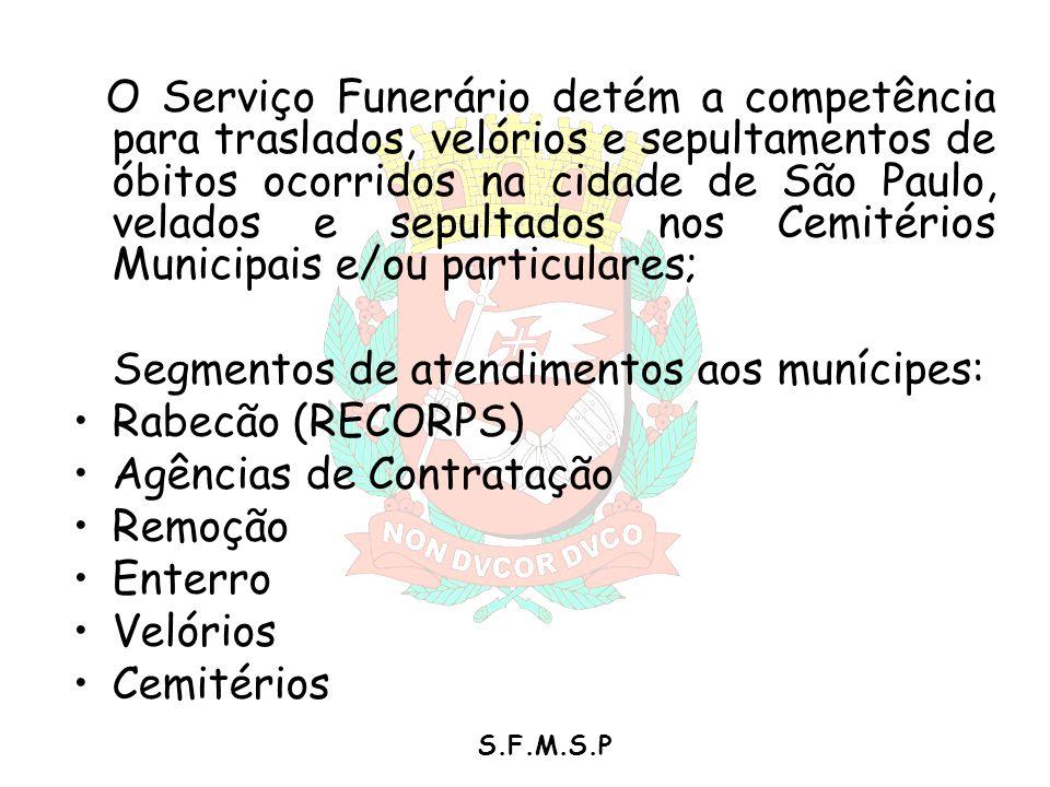 O Serviço Funerário detém a competência para traslados, velórios e sepultamentos de óbitos ocorridos na cidade de São Paulo, velados e sepultados nos Cemitérios Municipais e/ou particulares;
