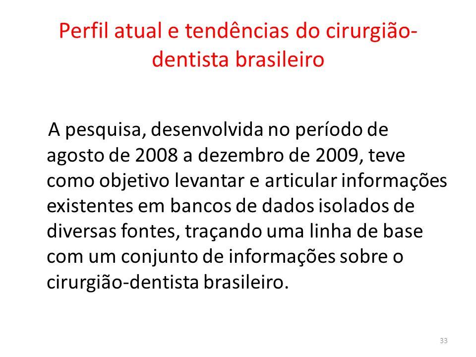 Perfil atual e tendências do cirurgião-dentista brasileiro
