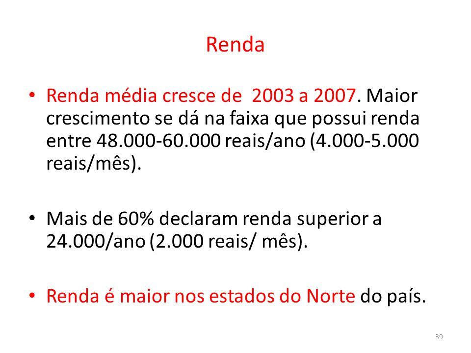 Renda Renda média cresce de 2003 a 2007. Maior crescimento se dá na faixa que possui renda entre 48.000-60.000 reais/ano (4.000-5.000 reais/mês).
